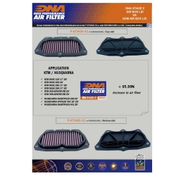 KTM DUKE 125-390 17-20 390 ADV 20 HUSQVARNA VIT-SVARTPILEN 401 S2 AIR BOX COVER