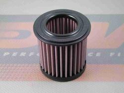 FZ-FZR 750-1000 86-88 TDM 850 92-02 XJ900S 01